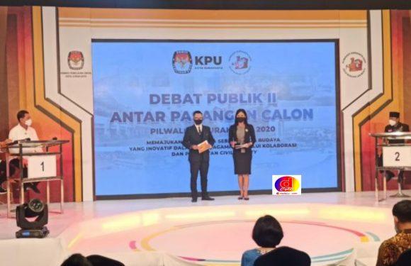 """Debat Terbuka Kedua Pilkada Solo 2020: """"Memajukan Surakarta sebagai Kota Budaya yang Inovatif dalam Keberagaman Melalui Kolaborasi dan Penguatan Civil Society"""